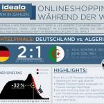 Deutschland gewinnt – Onlinehändler verlieren