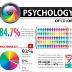 Mehr verkaufen durch optimale Farbwahl