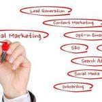 20 Alternativen zum E-Mail-Marketing