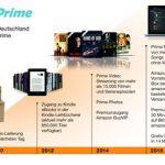 Amazon Prime neu